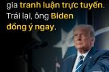 TT Trump tuyên bố từ chối tranh biện trực tuyến với ông Joe Biden